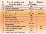temesvar-barokk-epuletei__016